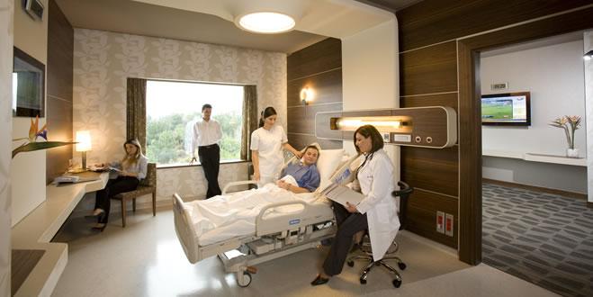 Acibadem Maslak Hospital